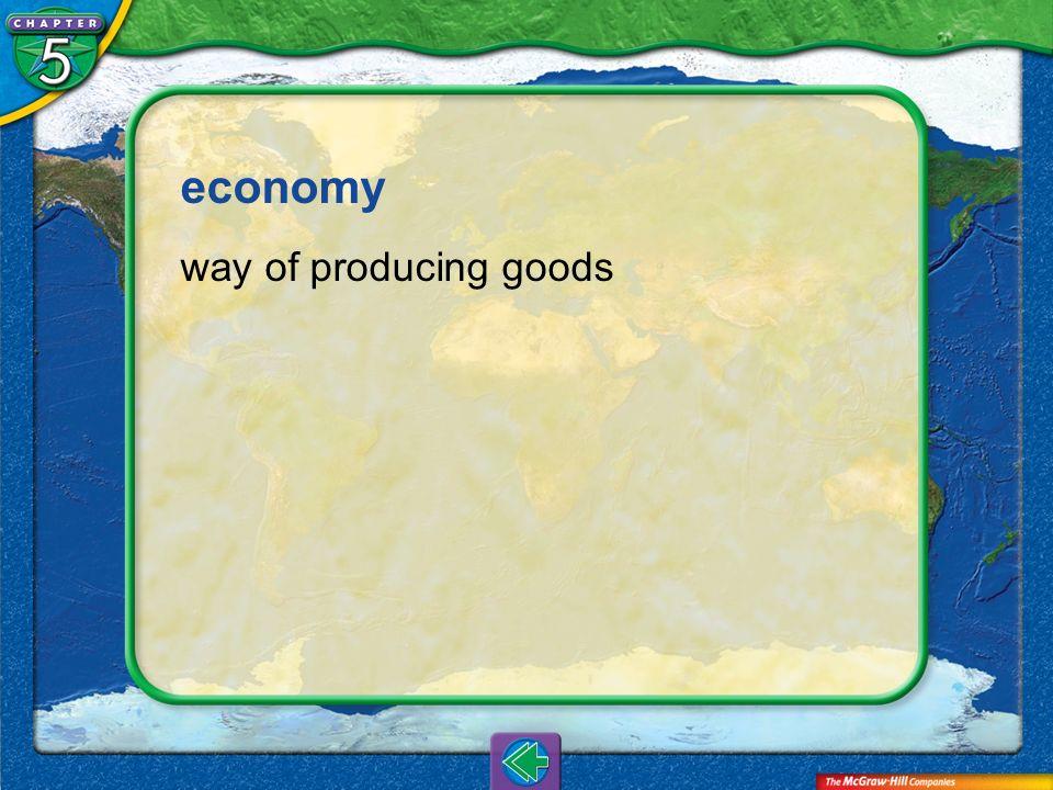 Vocab9 economy way of producing goods
