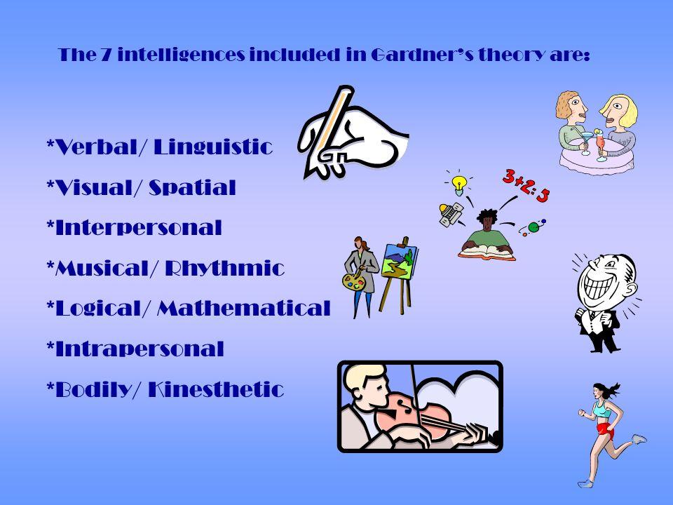 Interpersonal Intelligence Melissa Hamilton & Kyle Gospodarek