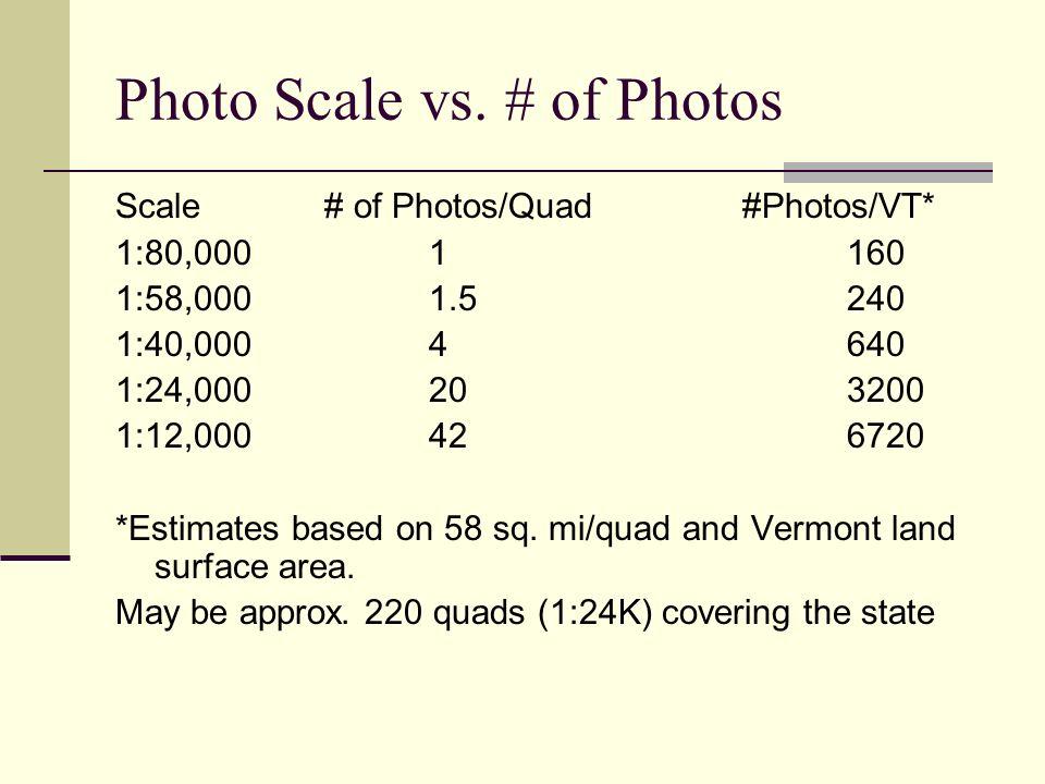 Photo Scale vs. # of Photos Scale # of Photos/Quad#Photos/VT* 1:80,0001 160 1:58,0001.5240 1:40,0004640 1:24,000203200 1:12,000 426720 *Estimates base