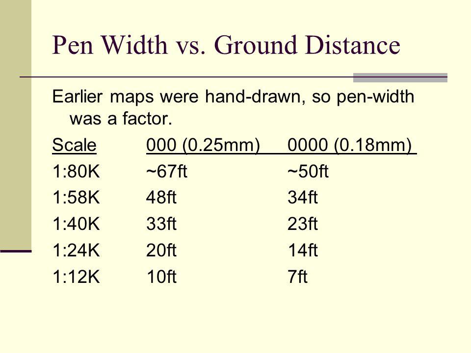 Pen Width vs. Ground Distance Earlier maps were hand-drawn, so pen-width was a factor. Scale000 (0.25mm) 0000 (0.18mm) 1:80K~67ft~50ft 1:58K48ft34ft 1