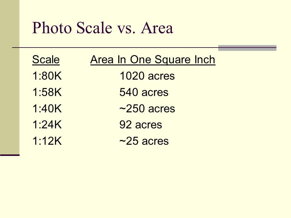 Photo Scale vs. Area ScaleArea In One Square Inch 1:80K1020 acres 1:58K540 acres 1:40K~250 acres 1:24K92 acres 1:12K~25 acres