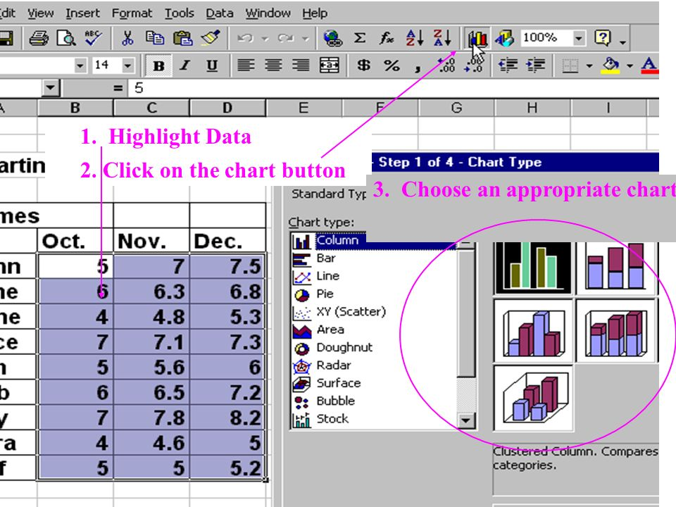 1. Highlight Data 3. Choose an appropriate chart 2. Click on the chart button
