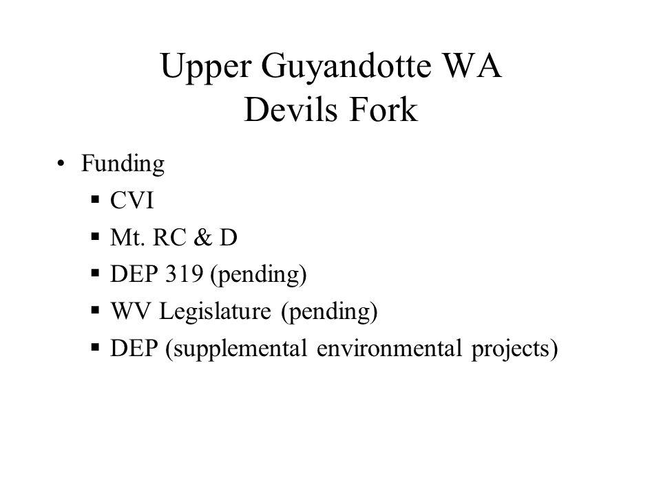 Upper Guyandotte WA Devils Fork Funding CVI Mt.