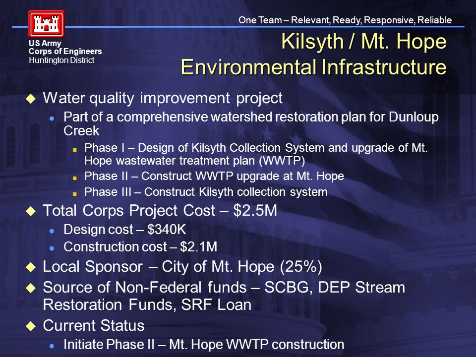 One Team – Relevant, Ready, Responsive, Reliable US Army Corps of Engineers Huntington District Kilsyth / Mt. Hope Environmental Infrastructure Water
