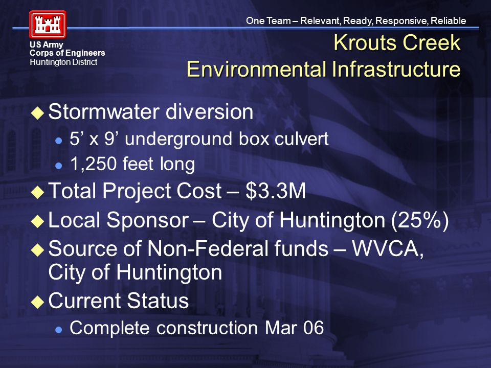 One Team – Relevant, Ready, Responsive, Reliable US Army Corps of Engineers Huntington District Krouts Creek Environmental Infrastructure Stormwater diversion 5 x 9 underground box culvert 1,250 feet long Total Project Cost – $3.3M Local Sponsor – City of Huntington (25%) Source of Non-Federal funds – WVCA, City of Huntington Current Status Complete construction Mar 06