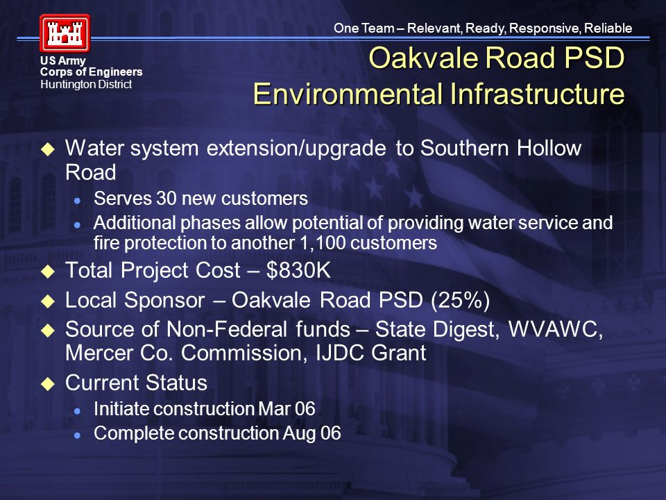 One Team – Relevant, Ready, Responsive, Reliable US Army Corps of Engineers Huntington District Oakvale Road PSD Environmental Infrastructure Water system extension/upgrade to Southern Hollow Road Serves 30 new customers Additional phases allow potential of providing water service and fire protection to another 1,100 customers Total Project Cost – $830K Local Sponsor – Oakvale Road PSD (25%) Source of Non-Federal funds – State Digest, WVAWC, Mercer Co.
