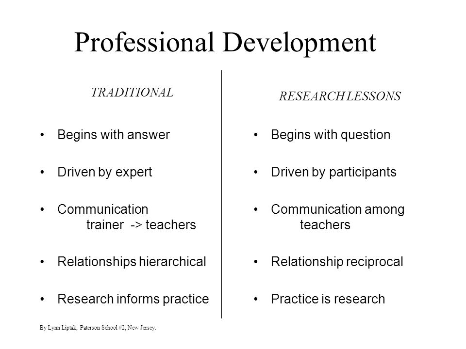 Begins with answer Driven by expert Communication trainer -> teachers Relationships hierarchical Research informs practice Begins with question Driven