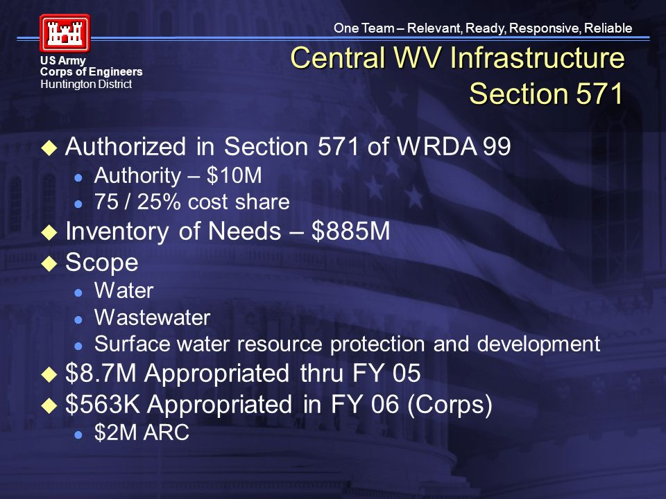 One Team – Relevant, Ready, Responsive, Reliable US Army Corps of Engineers Huntington District Central WV Infrastructure Section 571 Authorized in Section 571 of WRDA 99 Authority – $10M 75 / 25% cost share Inventory of Needs – $885M Scope Water Wastewater Surface water resource protection and development $8.7M Appropriated thru FY 05 $563K Appropriated in FY 06 (Corps) $2M ARC