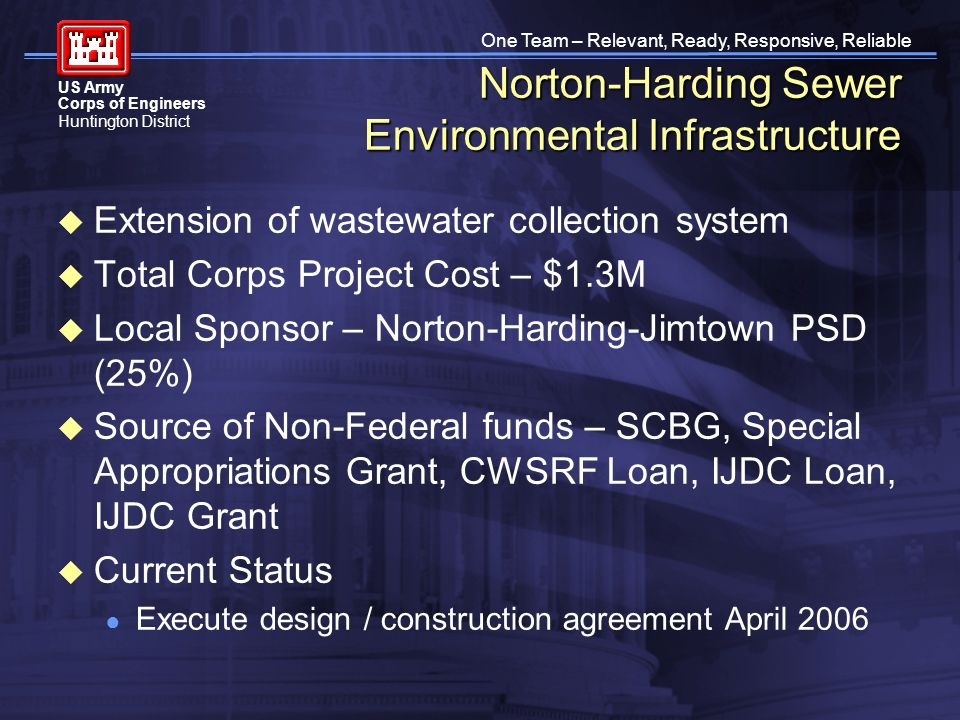 One Team – Relevant, Ready, Responsive, Reliable US Army Corps of Engineers Huntington District Norton-Harding Sewer Environmental Infrastructure Extension of wastewater collection system Total Corps Project Cost – $1.3M Local Sponsor – Norton-Harding-Jimtown PSD (25%) Source of Non-Federal funds – SCBG, Special Appropriations Grant, CWSRF Loan, IJDC Loan, IJDC Grant Current Status Execute design / construction agreement April 2006