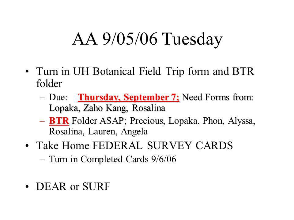 AA 9/05/06 Tuesday Turn in UH Botanical Field Trip form and BTR folder Thursday, September 7; Need Forms from: Lopaka, Zaho Kang, Rosalina –Due: Thursday, September 7; Need Forms from: Lopaka, Zaho Kang, Rosalina –BTR –BTR Folder ASAP; Precious, Lopaka, Phon, Alyssa, Rosalina, Lauren, Angela Take Home FEDERAL SURVEY CARDS –Turn in Completed Cards 9/6/06 DEAR or SURF