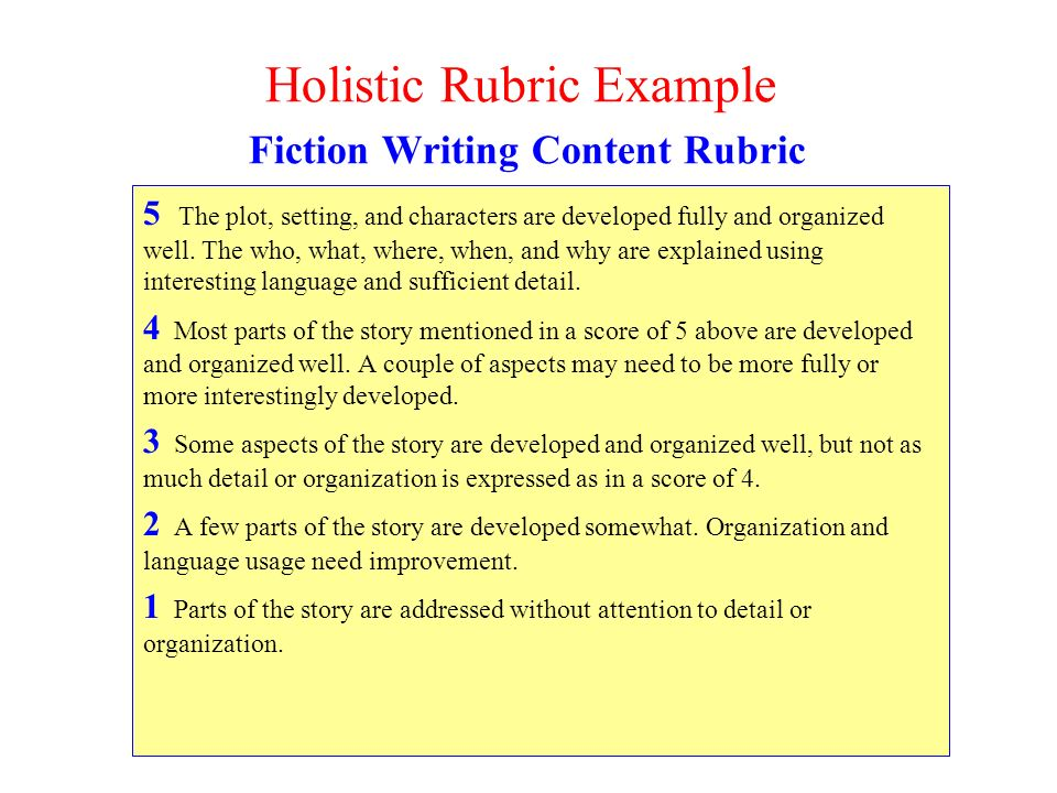 MMann/SAS Holistic Rubric Example Fiction Writing Content Rubric 5 The plot, setting, and characters are developed fully and organized well. The who,