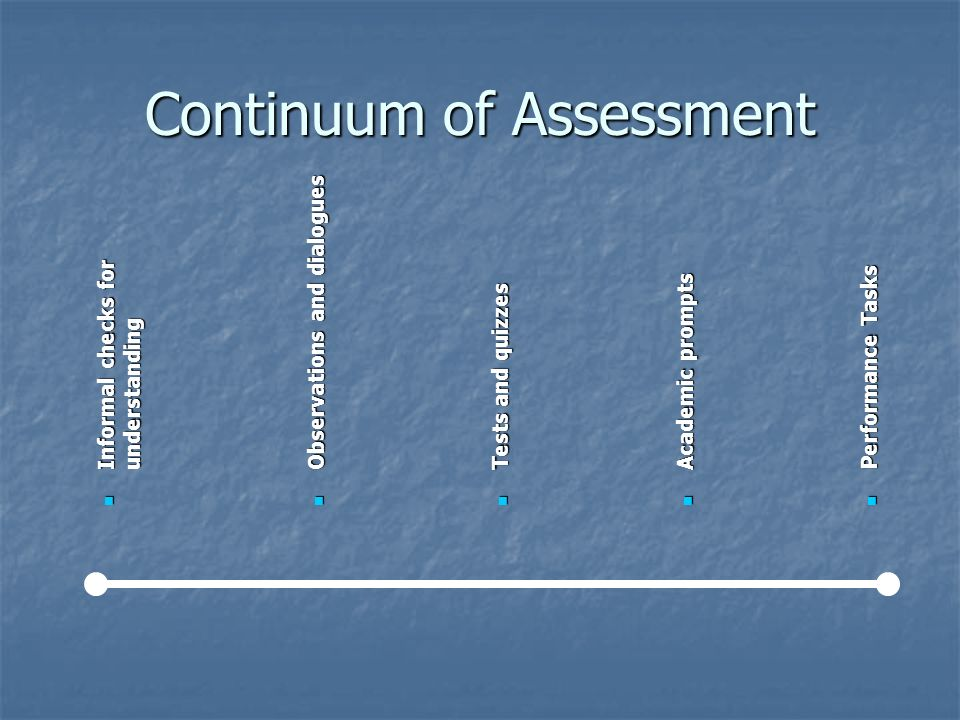 Continuum of Assessment Informal checks for understanding Informal checks for understanding Observations and dialogues Observations and dialogues Tests and quizzes Tests and quizzes Academic prompts Academic prompts Performance Tasks Performance Tasks
