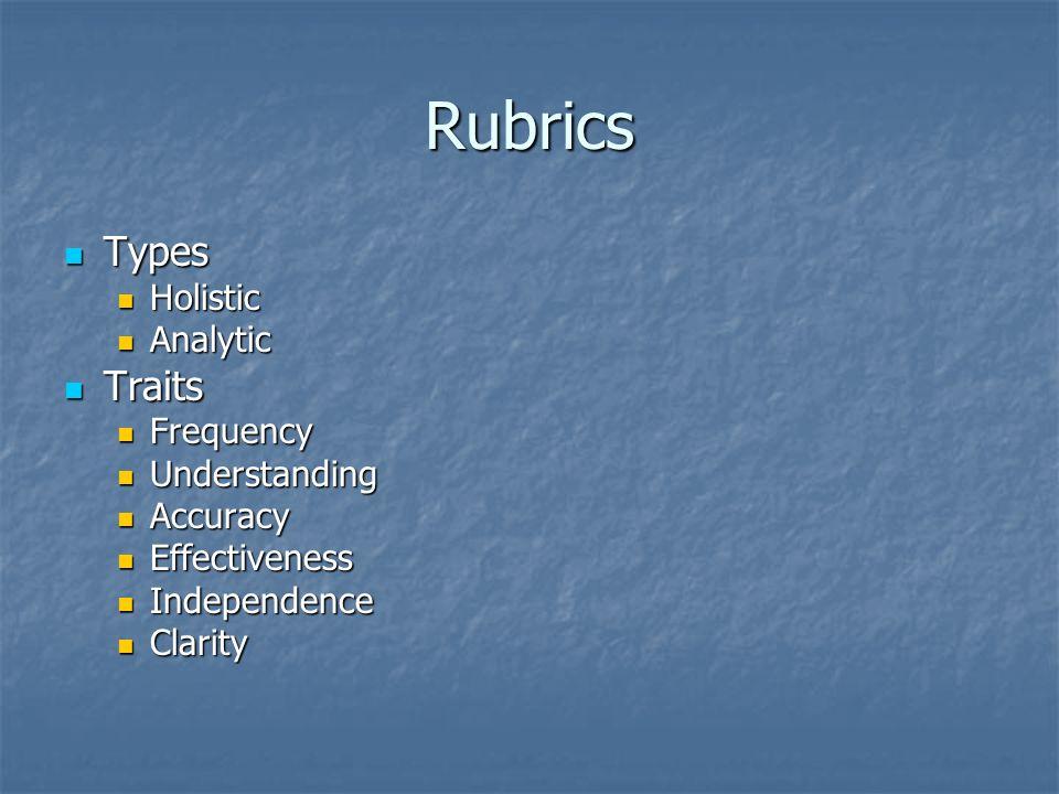 Rubrics Types Types Holistic Holistic Analytic Analytic Traits Traits Frequency Frequency Understanding Understanding Accuracy Accuracy Effectiveness Effectiveness Independence Independence Clarity Clarity