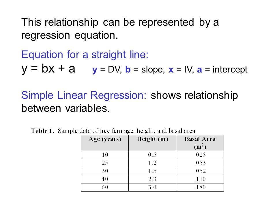 This relationship can be represented by a regression equation.