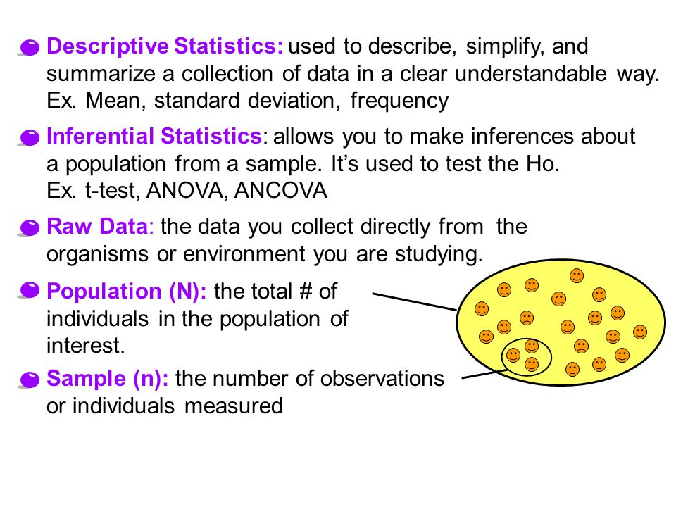 Descriptive Statistics: used to describe, simplify, and summarize a collection of data in a clear understandable way.