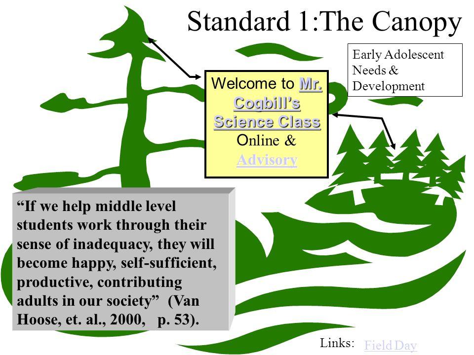 Standard 1:The Canopy Mr. Cogbills Science Class Advisory Mr.