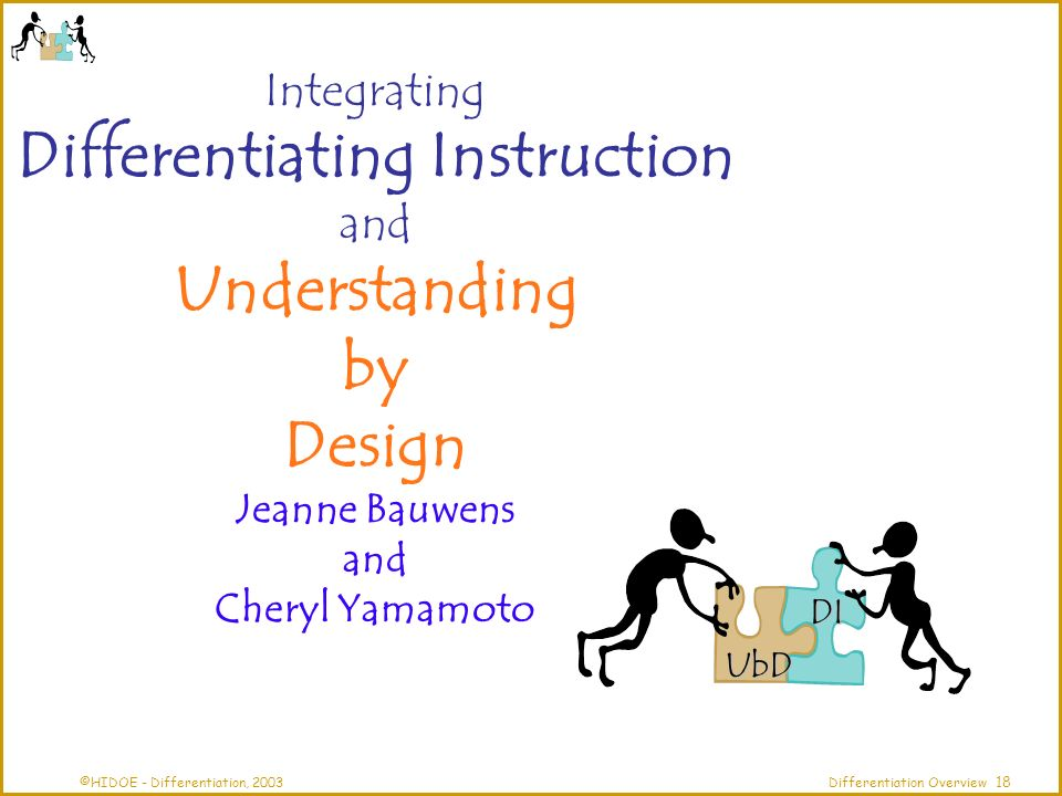 ©HIDOE - Differentiation, 2003Differentiation Overview Integrating Differentiating Instruction and Understanding by Design Jeanne Bauwens and Cheryl Yamamoto 18 UbD DI