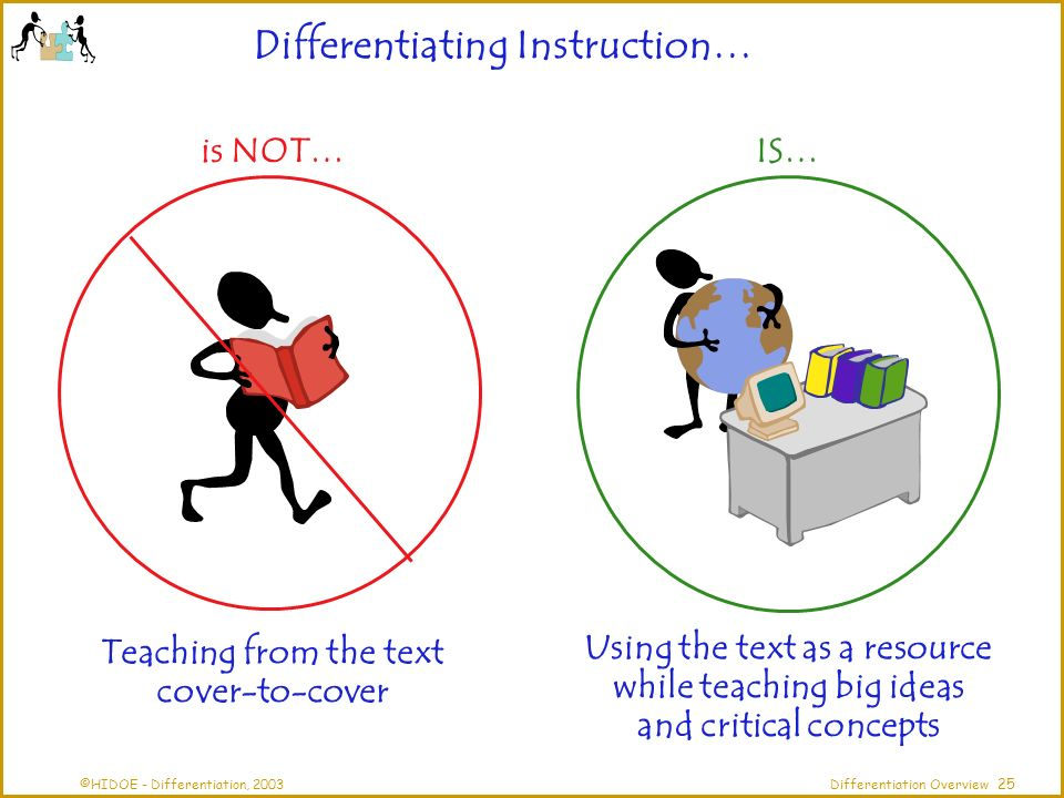 ©HIDOE - Differentiation, 2003Differentiation Overview is NOT…IS… Differentiating Instruction… Using the text as a resource while teaching big ideas and critical concepts 25 Teaching from the text cover-to-cover