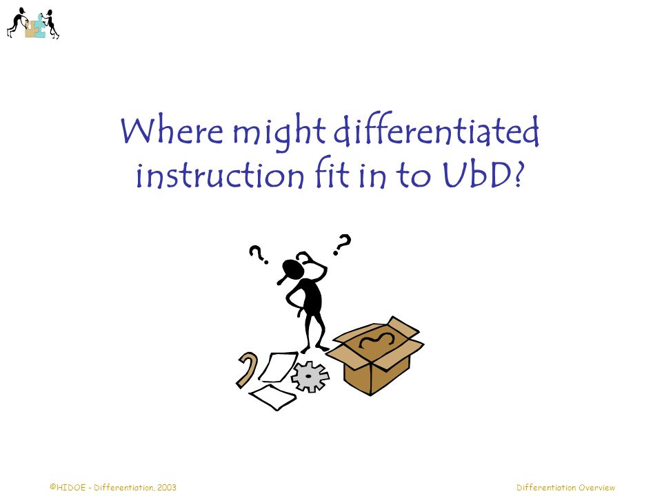 ©HIDOE - Differentiation, 2003Differentiation Overview Where might differentiated instruction fit in to UbD
