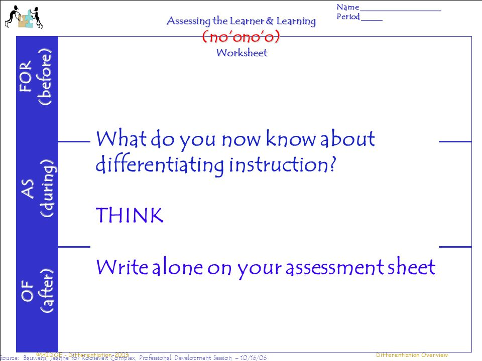 ©HIDOE - Differentiation, 2003Differentiation Overview FOR(before) AS(during) OF(after) Name ____________________ Period _____ Source: Bauwens, Jeanne for Roosevelt Complex, Professional Development Session – 10/16/06 Assessing the Learner & Learning (noonoo)Worksheet What do you now know about differentiating instruction.
