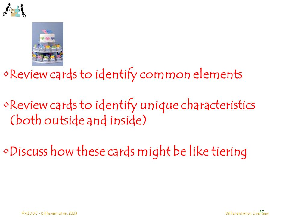 ©HIDOE - Differentiation, 2003Differentiation Overview 37 Review cards to identify common elements Review cards to identify unique characteristics (both outside and inside) Discuss how these cards might be like tiering