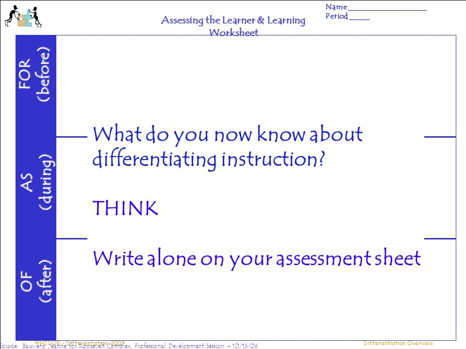 ©HIDOE - Differentiation, 2003Differentiation Overview FOR(before) AS(during) OF(after) Name ____________________ Period _____ Source: Bauwens, Jeanne for Roosevelt Complex, Professional Development Session – 10/16/06 Assessing the Learner & Learning Worksheet What do you now know about differentiating instruction.