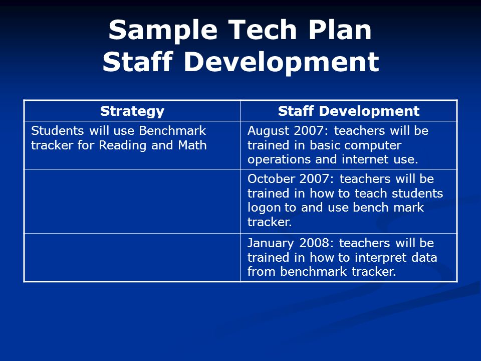 Sample Tech Plan Staff Development StrategyStaff Development August 2007: teachers will be trained in basic computer operations and internet use.
