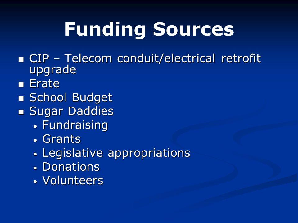 Funding Sources CIP – Telecom conduit/electrical retrofit upgrade CIP – Telecom conduit/electrical retrofit upgrade Erate Erate School Budget School B
