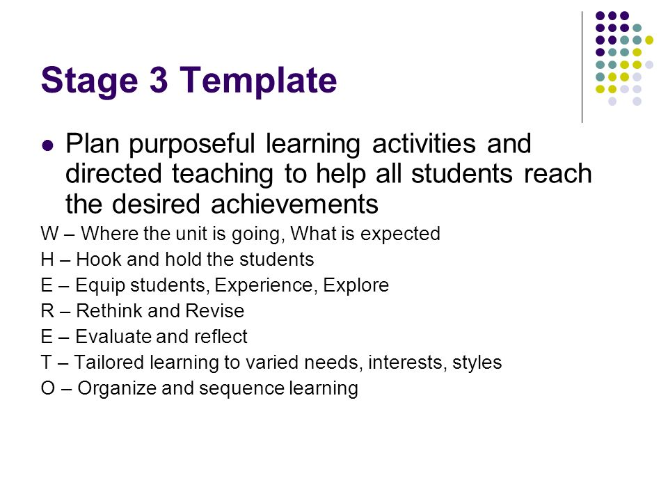 Stage 3 Template Plan purposeful learning activities and directed teaching to help all students reach the desired achievements W – Where the unit is going, What is expected H – Hook and hold the students E – Equip students, Experience, Explore R – Rethink and Revise E – Evaluate and reflect T – Tailored learning to varied needs, interests, styles O – Organize and sequence learning