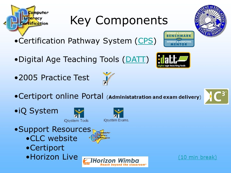 Key Components Certification Pathway System (CPS)CPS Digital Age Teaching Tools (DATT)DATT 2005 Practice Test Certiport online Portal (Administatration and exam delivery) iQ System Support Resources CLC website Certiport Horizon Live (10 min break)