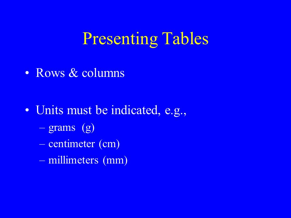 Presenting Tables Rows & columns Units must be indicated, e.g., –grams (g) –centimeter (cm) –millimeters (mm)