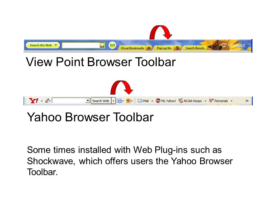 View Point Browser Toolbar Yahoo Browser Toolbar Some times installed with Web Plug-ins such as Shockwave, which offers users the Yahoo Browser Toolbar.