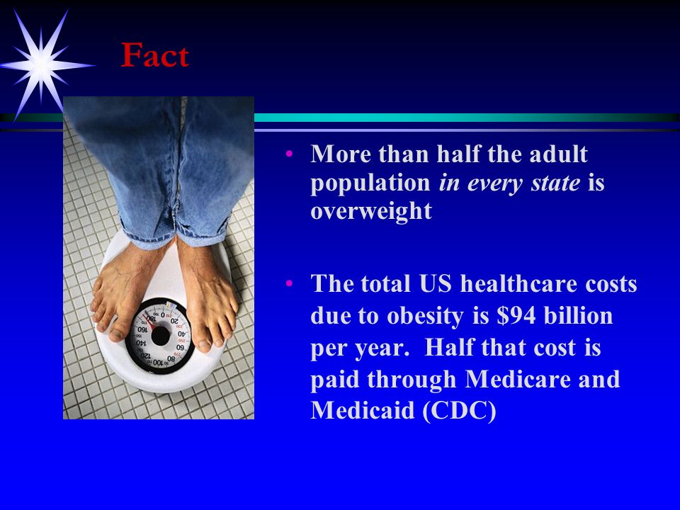 More than half the adult population in every state is overweight The total US healthcare costs due to obesity is $94 billion per year.