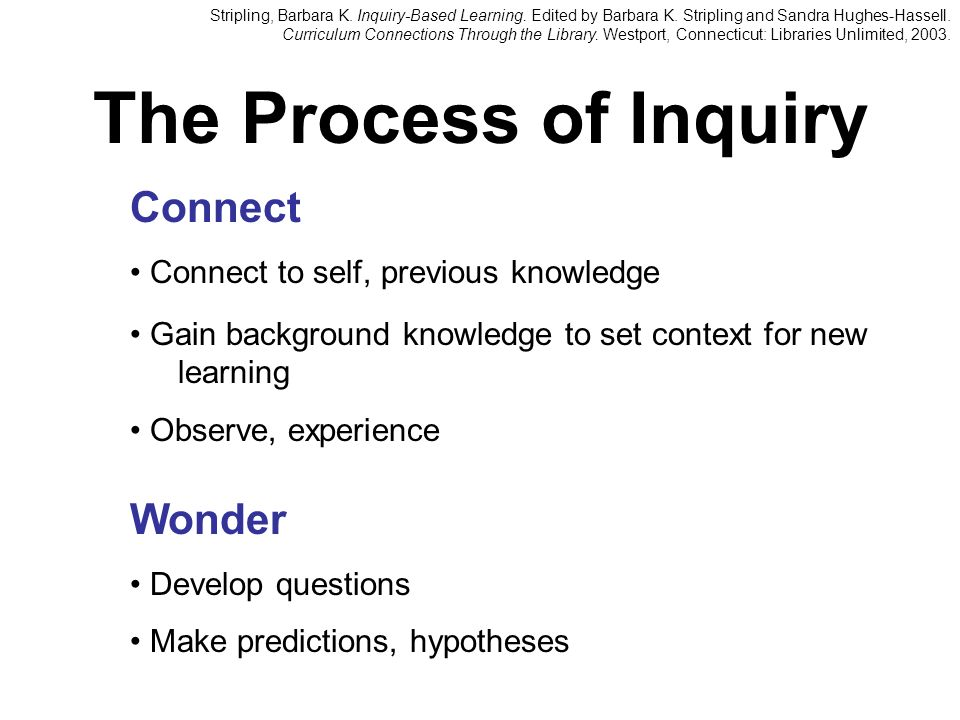 The Process of Inquiry Connect Connect to self, previous knowledge Gain background knowledge to set context for new learning Observe, experience Wonder Develop questions Make predictions, hypotheses Stripling, Barbara K.