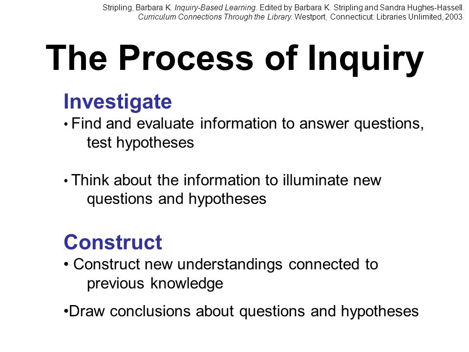 The Process of Inquiry Investigate Find and evaluate information to answer questions, test hypotheses Think about the information to illuminate new questions and hypotheses Construct Construct new understandings connected to previous knowledge Draw conclusions about questions and hypotheses Stripling, Barbara K.