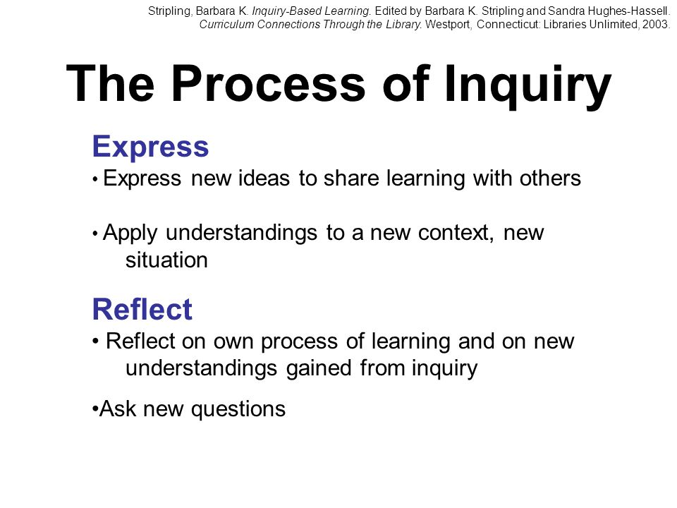 The Process of Inquiry Express Express new ideas to share learning with others Apply understandings to a new context, new situation Reflect Reflect on own process of learning and on new understandings gained from inquiry Ask new questions Stripling, Barbara K.