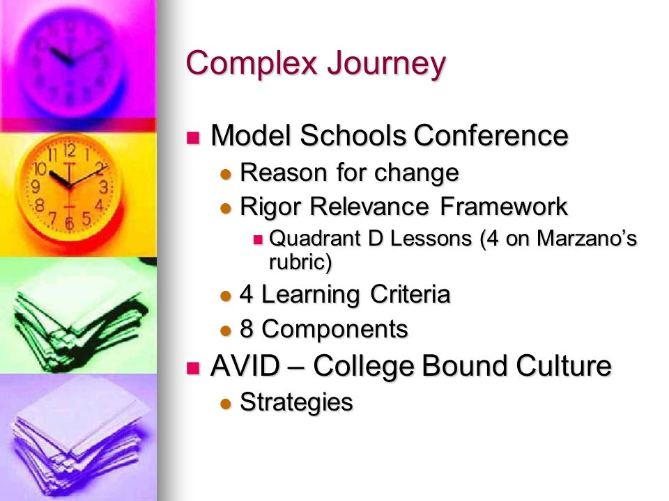 Complex Journey Model Schools Conference Model Schools Conference Reason for change Reason for change Rigor Relevance Framework Rigor Relevance Framew