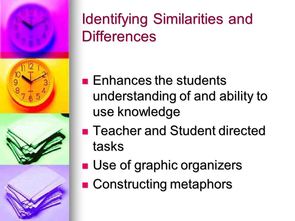 Identifying Similarities and Differences Enhances the students understanding of and ability to use knowledge Enhances the students understanding of and ability to use knowledge Teacher and Student directed tasks Teacher and Student directed tasks Use of graphic organizers Use of graphic organizers Constructing metaphors Constructing metaphors