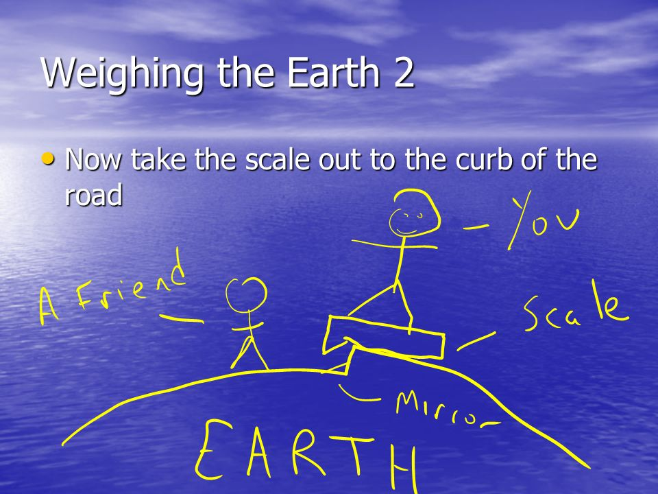 Weighing the Earth 2 Now take the scale out to the curb of the road Now take the scale out to the curb of the road