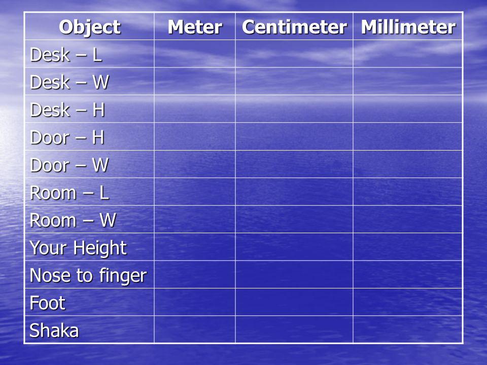 ObjectMeterCentimeterMillimeter Desk – L Desk – W Desk – H Door – H Door – W Room – L Room – W Your Height Nose to finger Foot Shaka