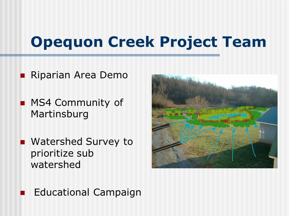 Opequon Creek Project Team Riparian Area Demo MS4 Community of Martinsburg Watershed Survey to prioritize sub watershed Educational Campaign
