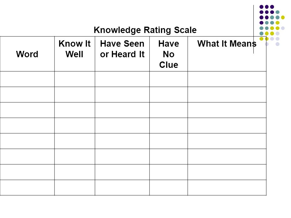 Knowledge Rating Scale Word Know It Well Have Seen or Heard It Have No Clue What It Means