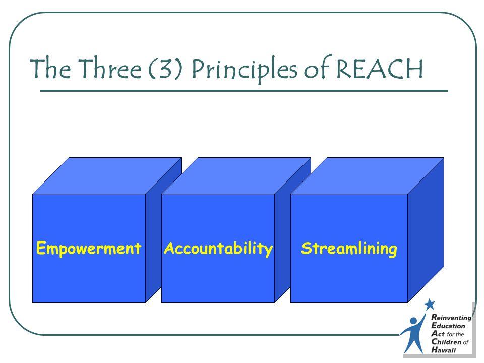 The Three (3) Principles of REACH EmpowermentAccountabilityStreamlining