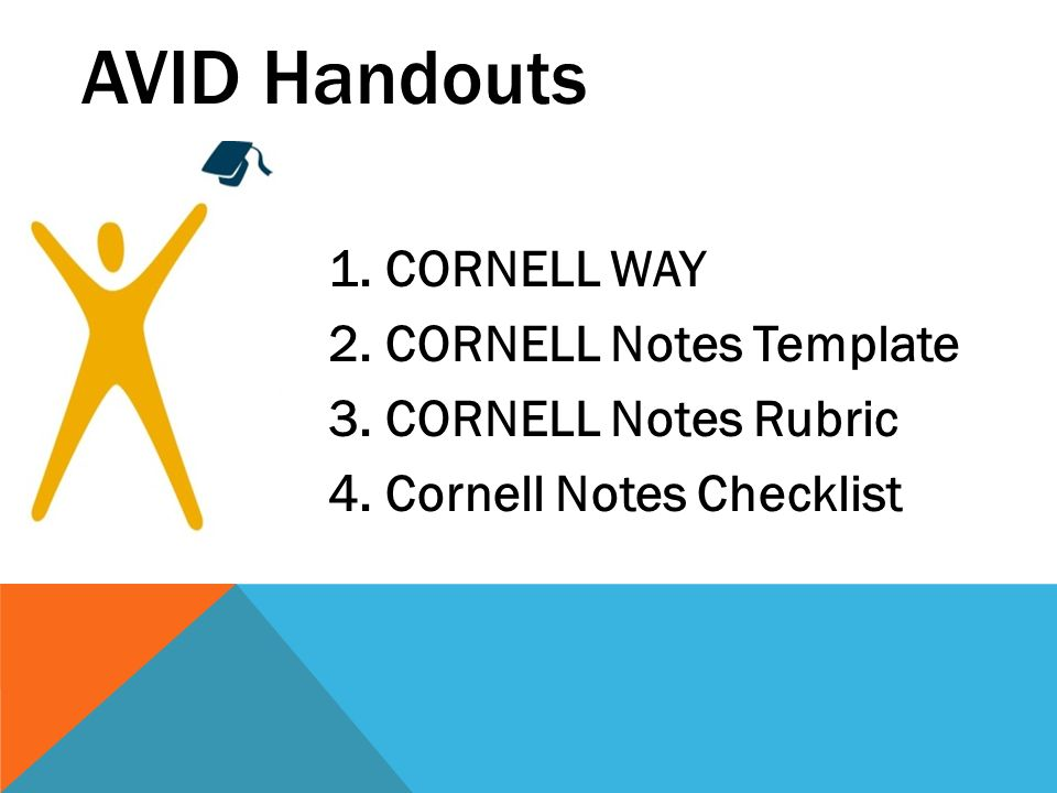 AVID Handouts 1. CORNELL WAY 2. CORNELL Notes Template 3. CORNELL Notes Rubric 4. Cornell Notes Checklist