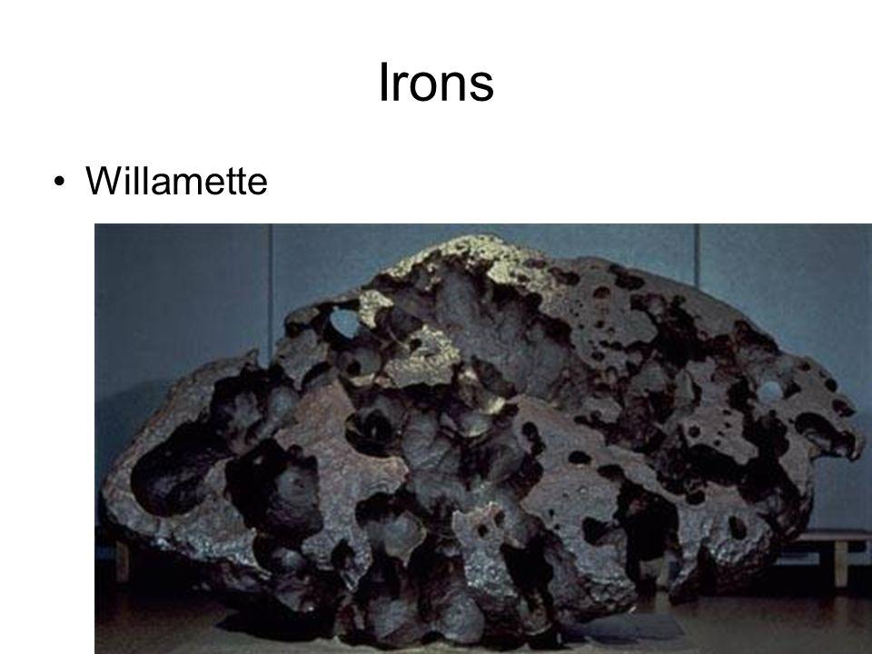 Irons Willamette