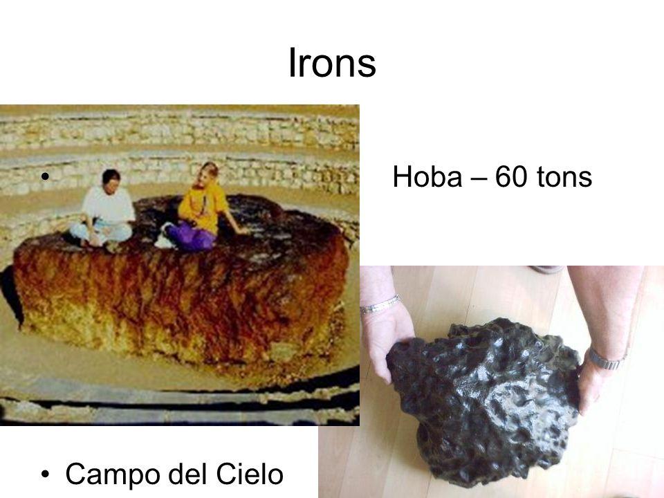 Irons Hoba – 60 tons Campo del Cielo