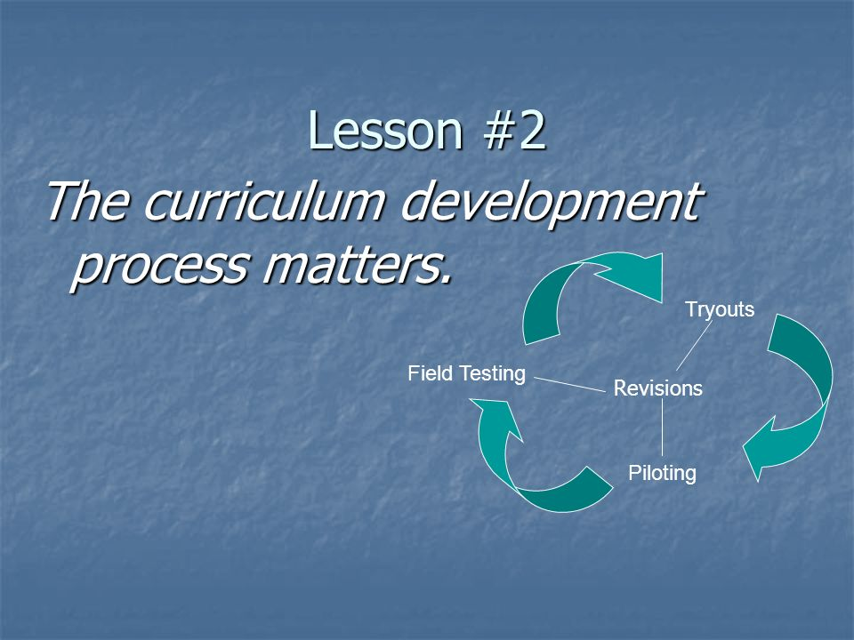 Lesson #2 The curriculum development process matters. Field Testing Tryouts Piloting Revisions
