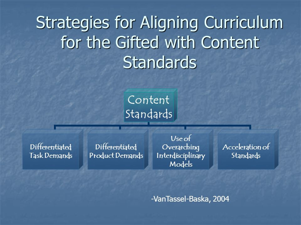Strategies for Aligning Curriculum for the Gifted with Content Standards Content Standards Differentiated Task Demands Differentiated Product Demands Use of Overarching Interdisciplinary Models Acceleration of Standards -VanTassel-Baska, 2004