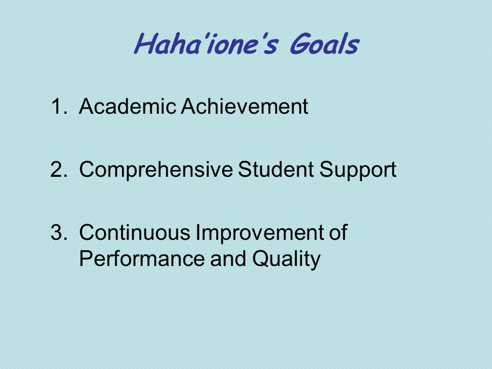 1.Academic Achievement 2.Comprehensive Student Support 3.Continuous Improvement of Performance and Quality Hahaiones Goals