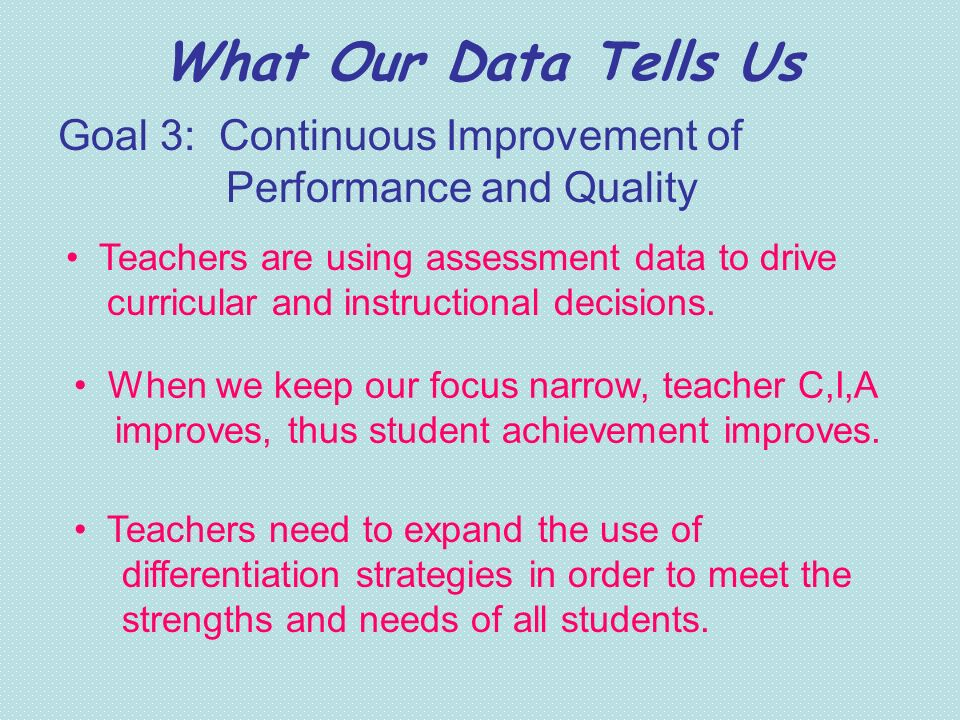 What Our Data Tells Us Goal 3: Continuous Improvement of Performance and Quality When we keep our focus narrow, teacher C,I,A improves, thus student a